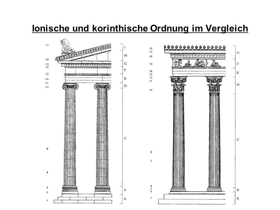Ionische und korinthische Ordnung im Vergleich