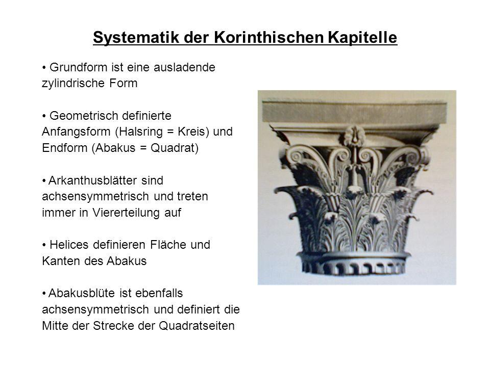 Systematik der Korinthischen Kapitelle Grundform ist eine ausladende zylindrische Form Geometrisch definierte Anfangsform (Halsring = Kreis) und Endfo