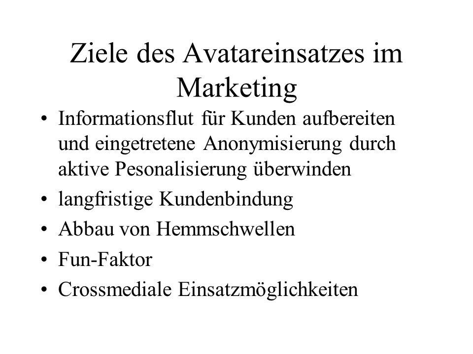 Ziele des Avatareinsatzes im Marketing Informationsflut für Kunden aufbereiten und eingetretene Anonymisierung durch aktive Pesonalisierung überwinden