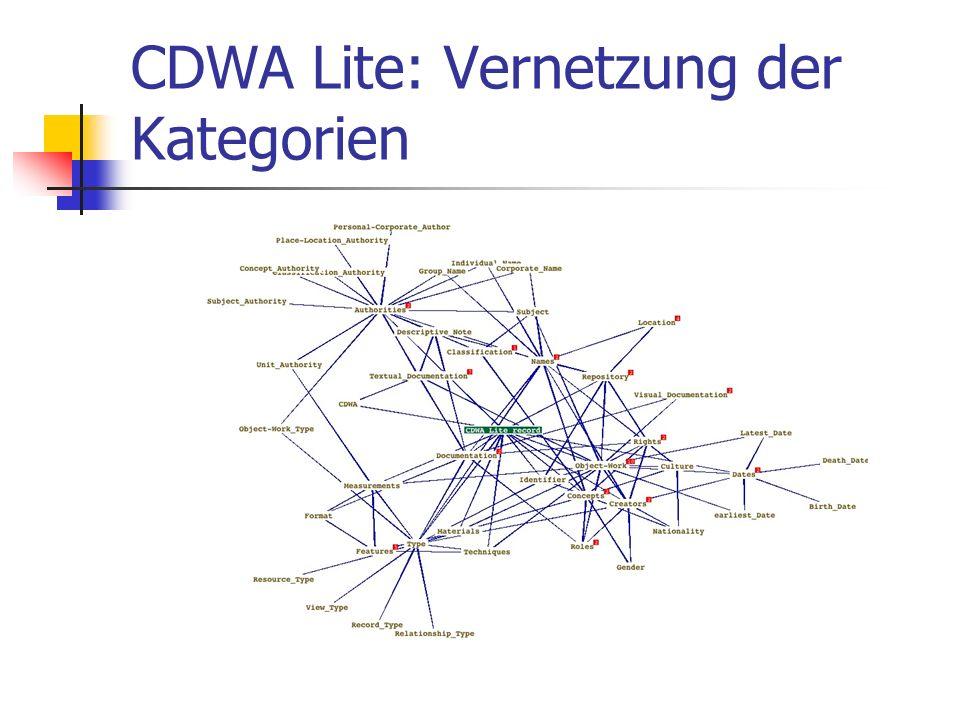 CDWA Lite: Vernetzung der Kategorien