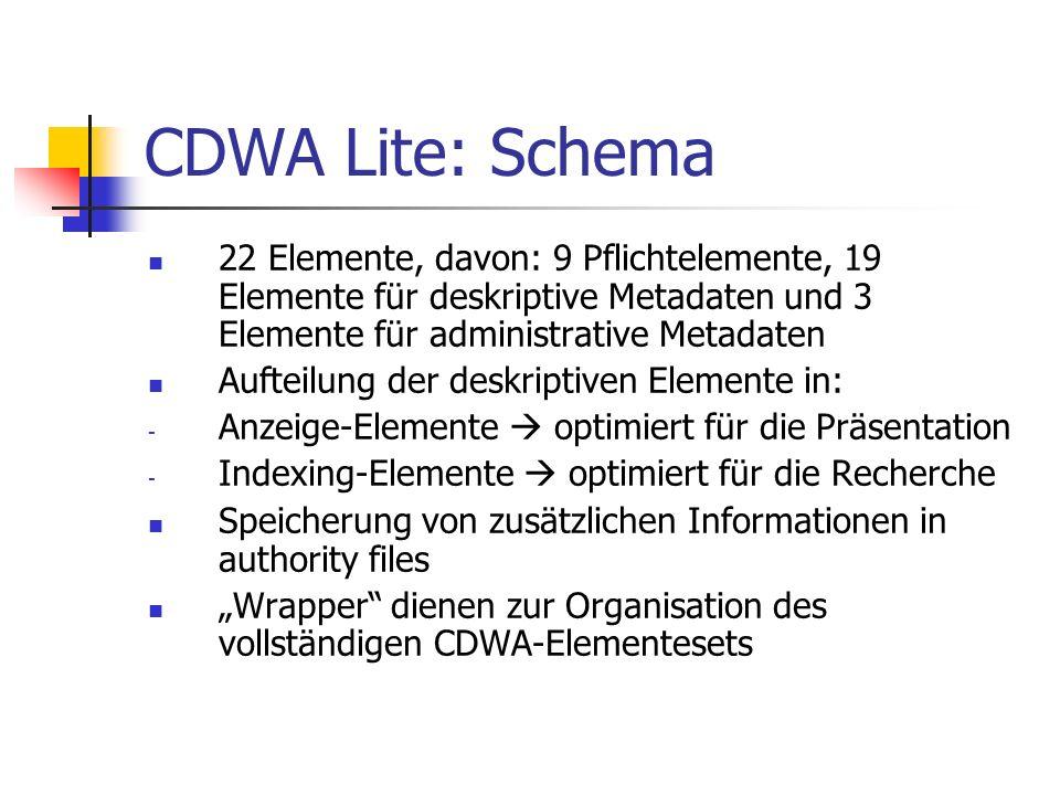 CDWA Lite: Schema 22 Elemente, davon: 9 Pflichtelemente, 19 Elemente für deskriptive Metadaten und 3 Elemente für administrative Metadaten Aufteilung