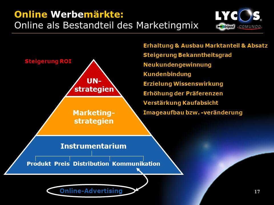 16 Online Märkte: Marktdaten Unique Users Top 10 Properties Dtl. Quelle: Media Metrix (August 2000), nur private Nutzung Lycos Sites