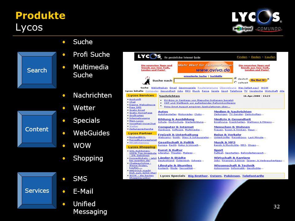 31 Der Online Markt in Deutschland Der Aufbau eines europäischen Portals Die Produkte im Lycos Network Perspektiven 1 2 3 4