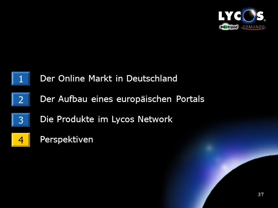36 Produkte Finance Channel - das erste Vertical LYCOS PORTAL (Search / Communication Services / Verticals) Finance MusicEntertainmentTravelShopping L