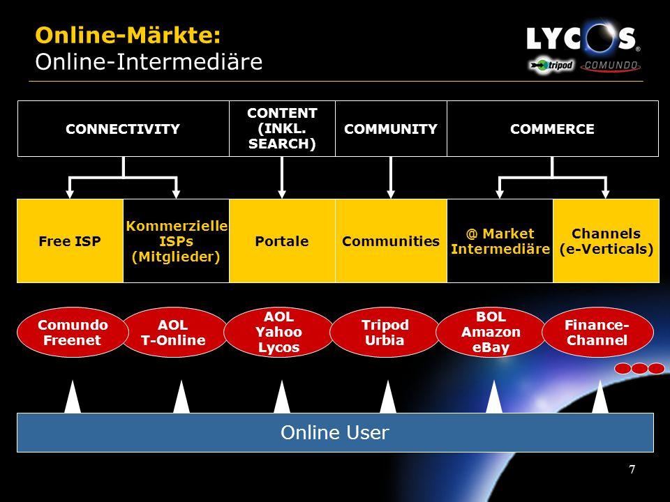 6 Klassische Intermediäre Online-Intermediäre Online-Märkte: Marktstruktur Unternehmen (Verticals) Customers Online User Intermediäre Kunden... E-Kons