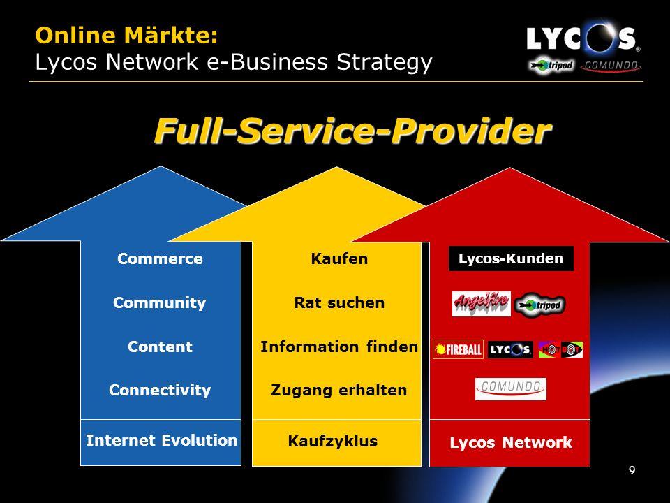 9 Commerce Community Content Connectivity Internet Evolution Online Märkte: Lycos Network e-Business Strategy Full-Service-ProviderFull-Service-Provider Kaufen Rat suchen Information finden Zugang erhalten Kaufzyklus Lycos Network Lycos-Kunden