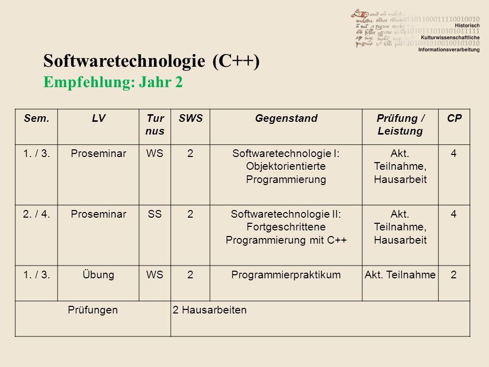 Softwaretechnologie (C++) Empfehlung: Jahr 2 Sem.LVTur nus SWSGegenstandPrüfung / Leistung CP 1.