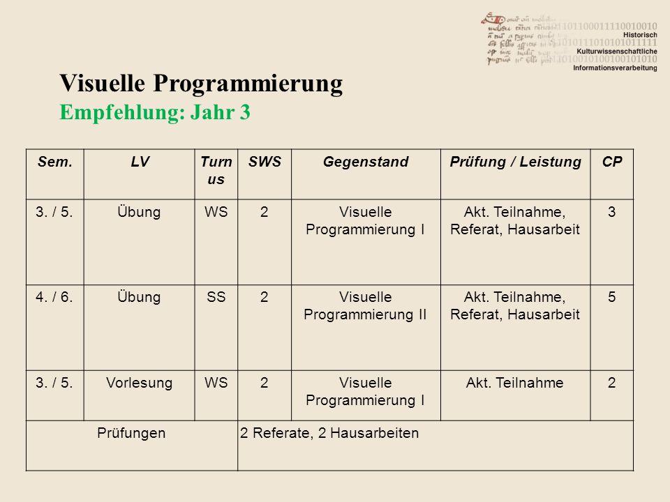Visuelle Programmierung Empfehlung: Jahr 3 Sem.LVTurn us SWSGegenstandPrüfung / LeistungCP 3.