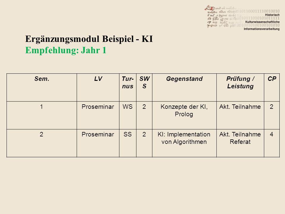 Ergänzungsmodul Beispiel - KI Empfehlung: Jahr 1 Sem.LVTur- nus SW S GegenstandPrüfung / Leistung CP 1ProseminarWS2Konzepte der KI, Prolog Akt.