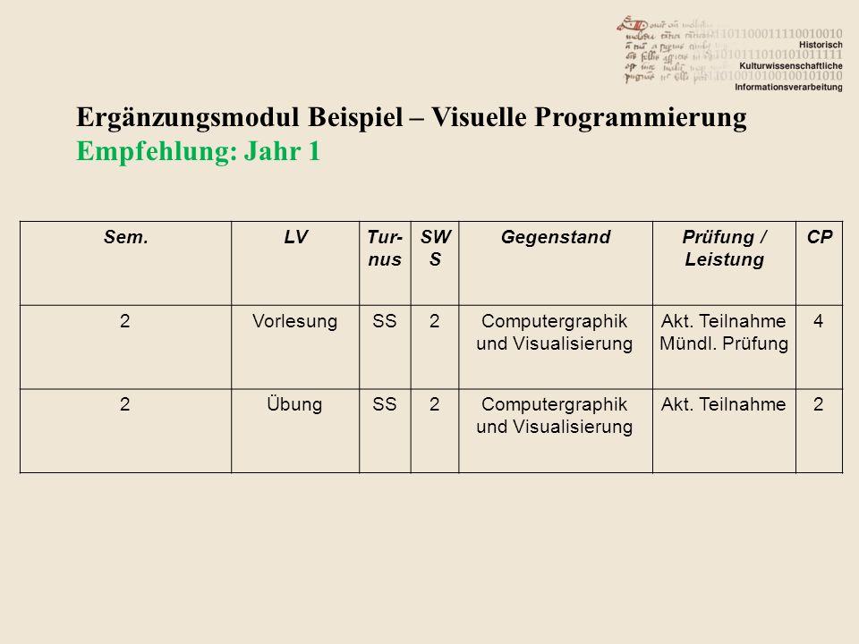 Ergänzungsmodul Beispiel – Visuelle Programmierung Empfehlung: Jahr 1 Sem.LVTur- nus SW S GegenstandPrüfung / Leistung CP 2VorlesungSS2Computergraphik und Visualisierung Akt.