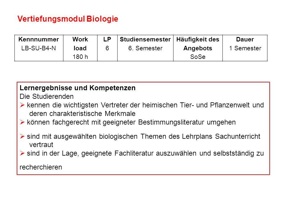 Vertiefungsmodul Biologie Kennnummer LB-SU-B4-N Work load 180 h LP 6 Studiensemester 6. Semester Häufigkeit des Angebots SoSe Dauer 1 Semester Lernerg