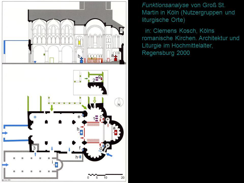 Funktionsanalyse von Groß St. Martin in Köln (Nutzergruppen und liturgische Orte) in: Clemens Kosch, Kölns romanische Kirchen. Architektur und Liturgi