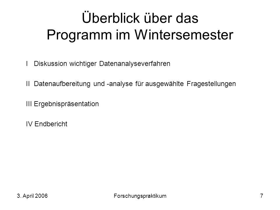 3.April 2006Forschungspraktikum8 Materialien FolienInternet: Homepage von Prof.
