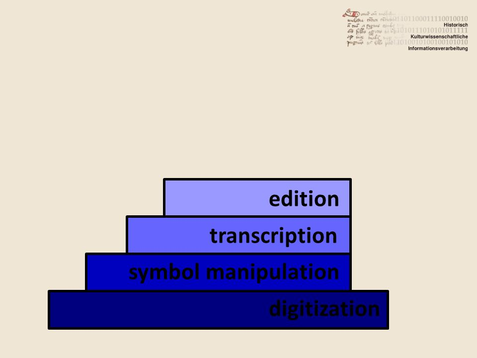 publication research edition transcription symbol manipulation digitization