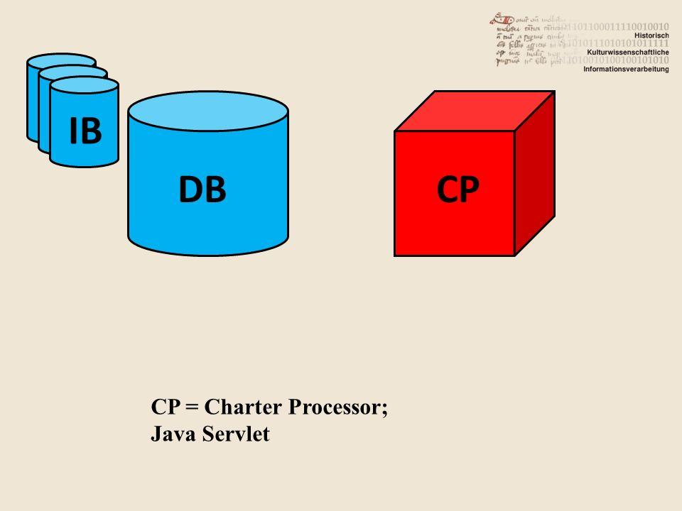 DB IB CP CP = Charter Processor; Java Servlet