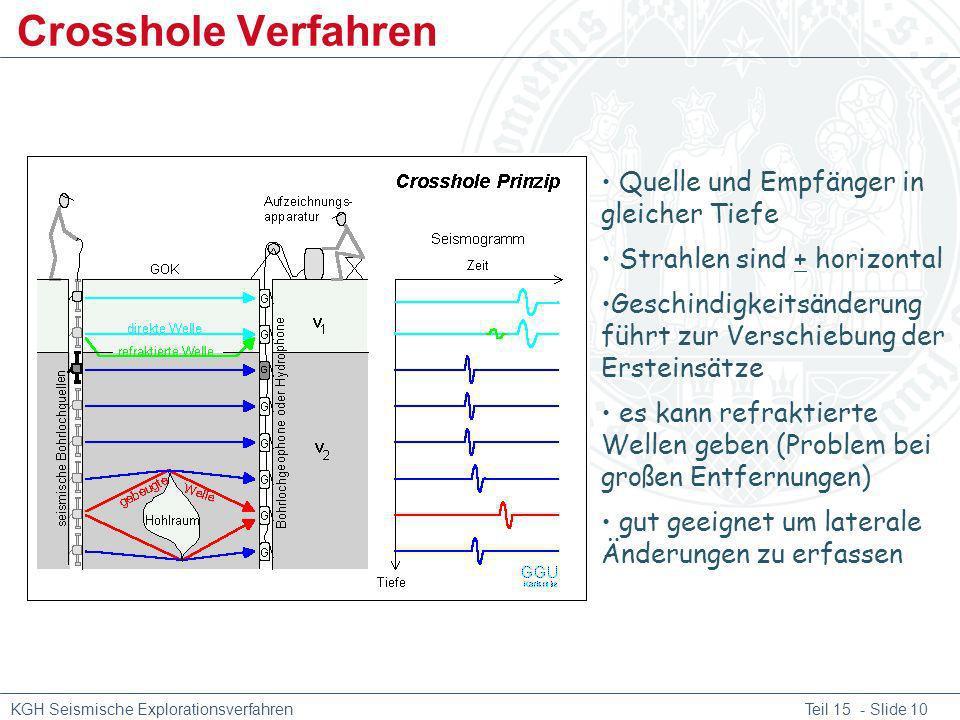 KGH Seismische Explorationsverfahren Teil 15 - Slide 10 Crosshole Verfahren Quelle und Empfänger in gleicher Tiefe Strahlen sind + horizontal Geschind