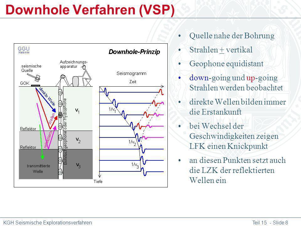 KGH Seismische Explorationsverfahren Teil 15 - Slide 9 Downhole Testing Oscilloscope Cased Borehole x Test Depth Interval Horizontal Velocity Transducers (Geophone Receivers) packer Pump Horizontal Plank with normal load Shear Wave Velocity: V s = R/ t z1z1 z2z2 t R 1 2 = z 1 2 + x 2 R 2 2 = z 2 2 + x 2 x Hammer