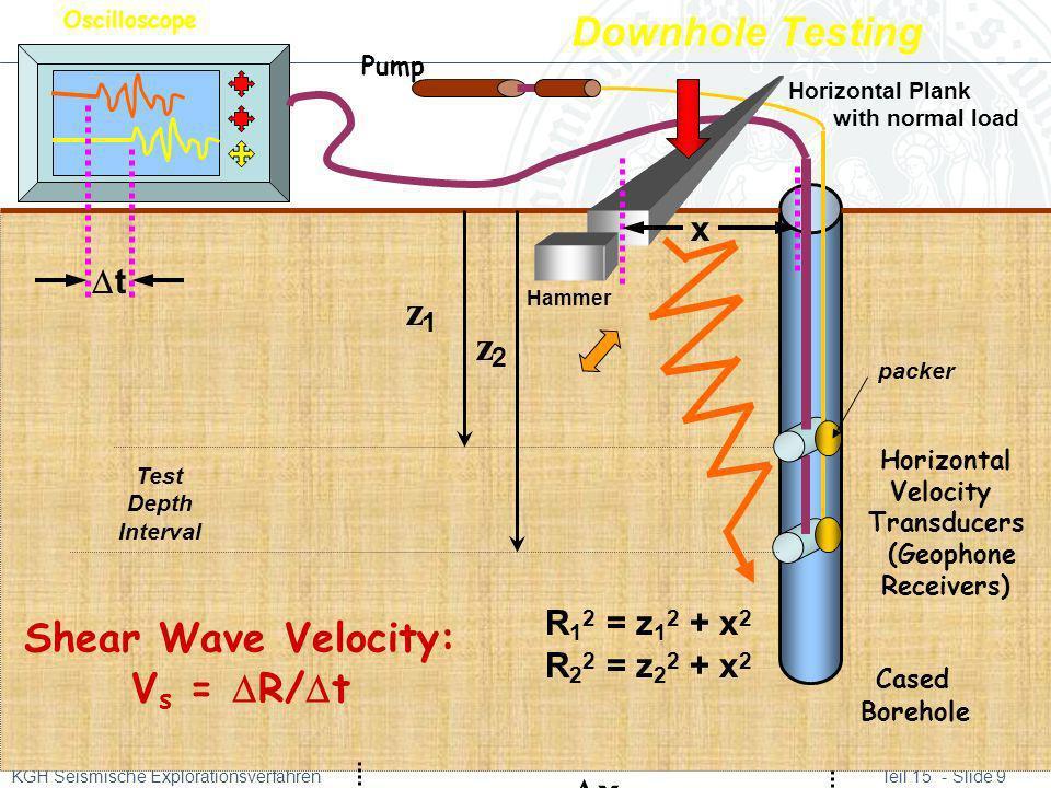KGH Seismische Explorationsverfahren Teil 15 - Slide 10 Crosshole Verfahren Quelle und Empfänger in gleicher Tiefe Strahlen sind + horizontal Geschindigkeitsänderung führt zur Verschiebung der Ersteinsätze es kann refraktierte Wellen geben (Problem bei großen Entfernungen) gut geeignet um laterale Änderungen zu erfassen