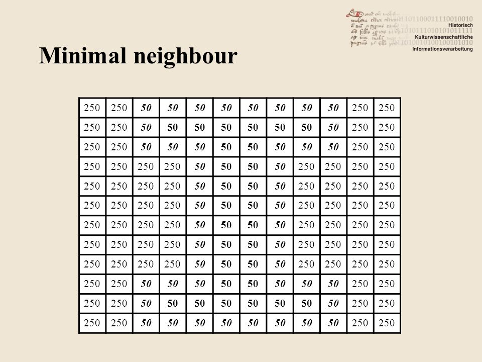 Minimal neighbour 250 50 250 50 250 50 250 50 250 50 250 50 250 50 250 50 250 50 250 50 250 50 250 50 250