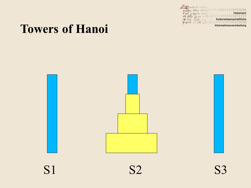 Towers of Hanoi S1 S2 S3