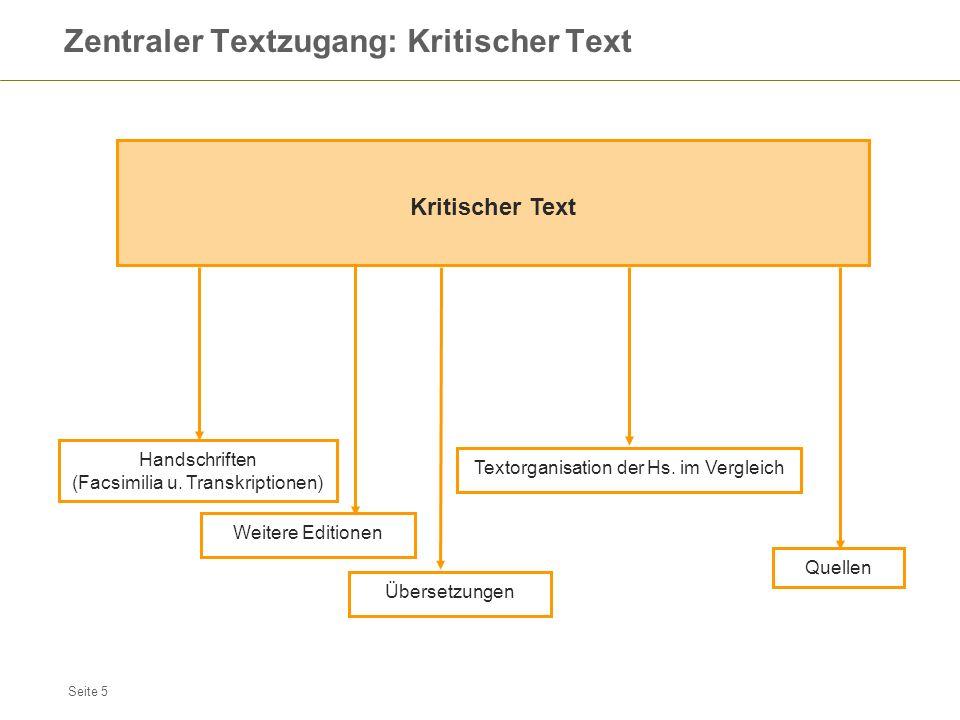 Seite 5 Zentraler Textzugang: Kritischer Text Kritischer Text Handschriften (Facsimilia u. Transkriptionen) Weitere Editionen Übersetzungen Textorgani