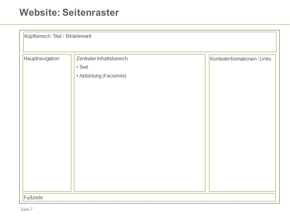 Seite 7 Website: Seitenraster Kopfbereich: Titel / Bildelement HauptnavigationZentraler Inhaltsbereich Text Abbildung (Facsimile) Kontextinformationen / Links Fußzeile