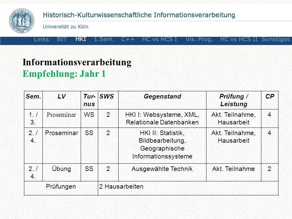 Informationsverarbeitung Empfehlung: Jahr 1 Sem.LVTur- nus SWSGegenstandPrüfung / Leistung CP 1.