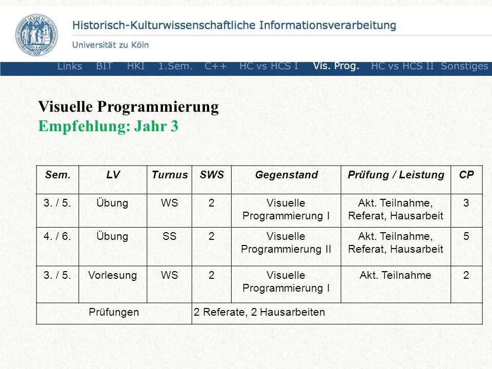 Visuelle Programmierung Empfehlung: Jahr 3 Sem.LVTurnusSWSGegenstandPrüfung / LeistungCP 3.
