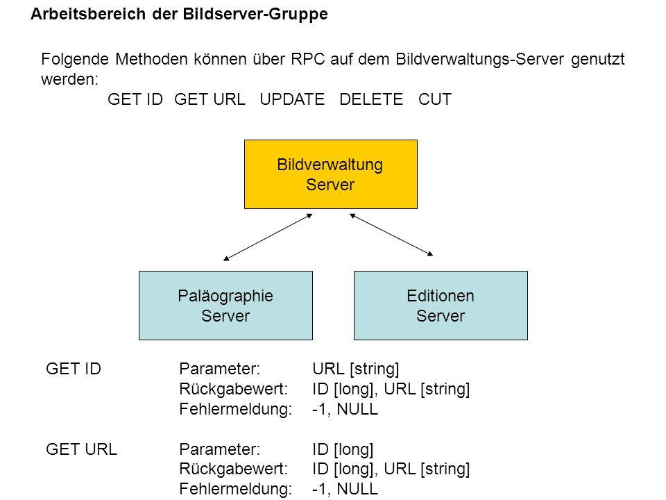 Arbeitsbereich der Bildserver-Gruppe Bildverwaltung Server GET IDParameter: URL [string] Rückgabewert: ID [long], URL [string] Fehlermeldung: -1, NULL
