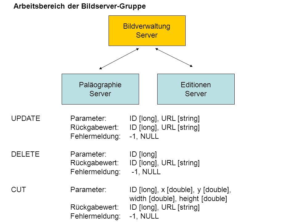 Arbeitsbereich der Bildserver-Gruppe UPDATE Parameter: ID [long], URL [string] Rückgabewert: ID [long], URL [string] Fehlermeldung: -1, NULL DELETEPar