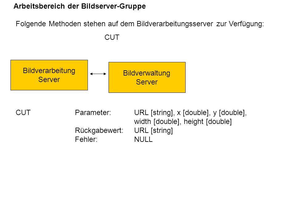Arbeitsbereich der Bildserver-Gruppe Bildverarbeitung Server Bildverwaltung Server CUTParameter: URL [string], x [double], y [double], width [double],
