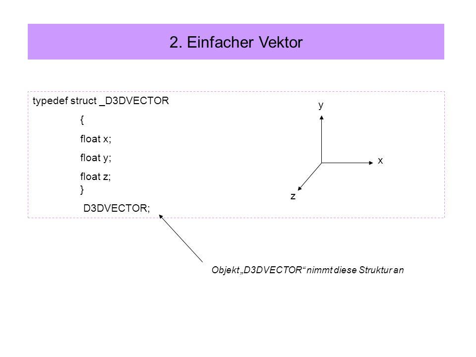 typedef struct _D3DVECTOR { float x; float y; float z; } D3DVECTOR; 2. Einfacher Vektor Objekt D3DVECTOR nimmt diese Struktur an z x y