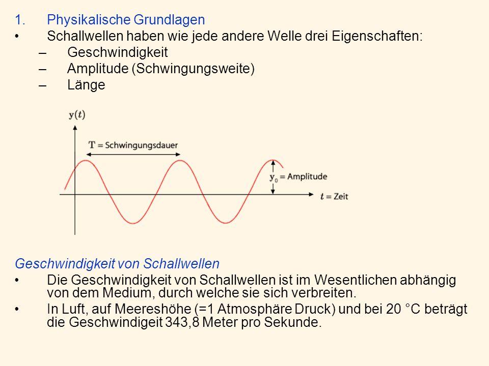 1.Physikalische Grundlagen Schallwellen haben wie jede andere Welle drei Eigenschaften: –Geschwindigkeit –Amplitude (Schwingungsweite) –Länge Geschwindigkeit von Schallwellen Die Geschwindigkeit von Schallwellen ist im Wesentlichen abhängig von dem Medium, durch welche sie sich verbreiten.