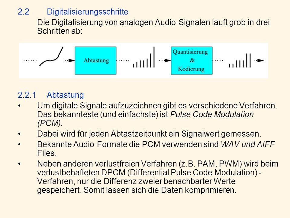 2.2Digitalisierungsschritte Die Digitalisierung von analogen Audio-Signalen läuft grob in drei Schritten ab: 2.2.1Abtastung Um digitale Signale aufzuzeichnen gibt es verschiedene Verfahren.