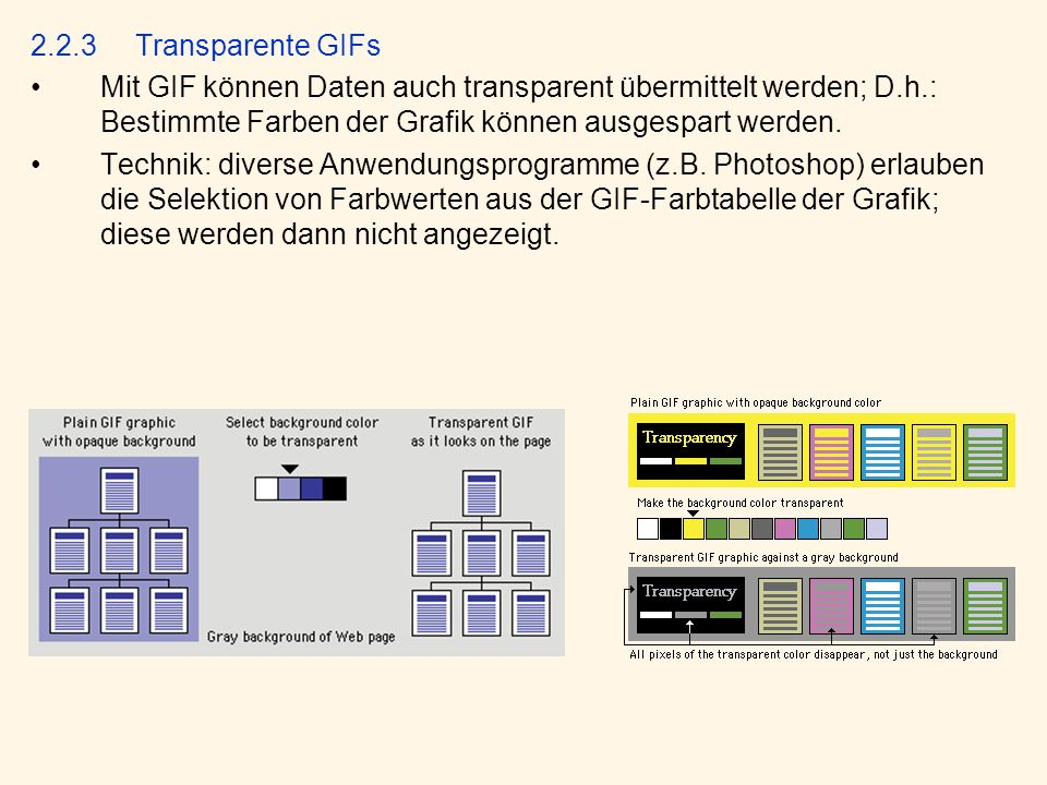 2.2.3Transparente GIFs Mit GIF können Daten auch transparent übermittelt werden; D.h.: Bestimmte Farben der Grafik können ausgespart werden.