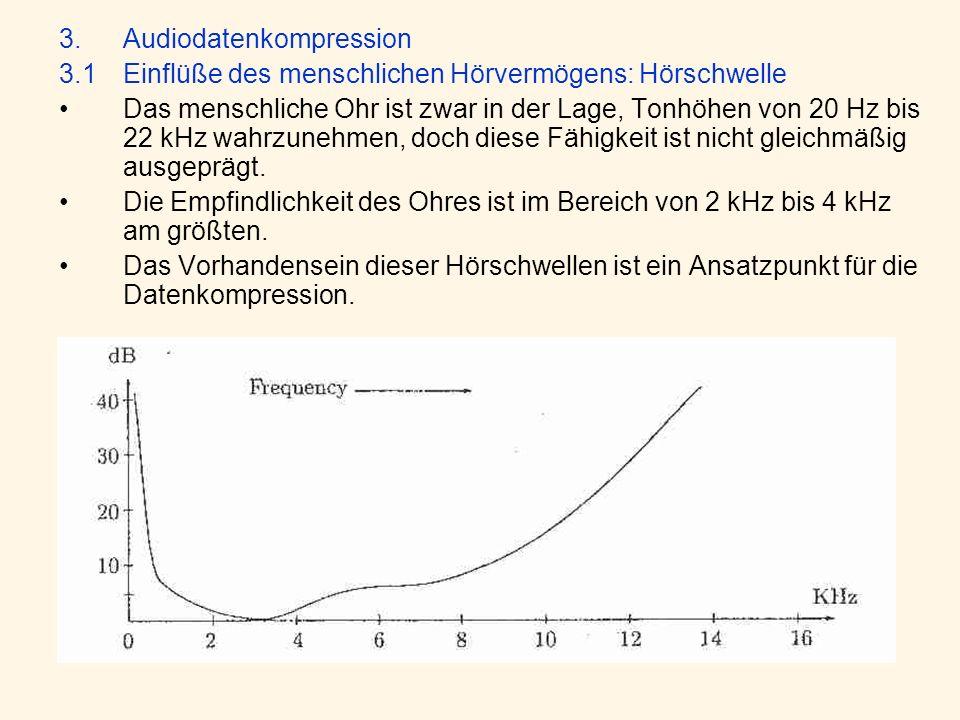 3.Audiodatenkompression 3.1Einflüße des menschlichen Hörvermögens: Hörschwelle Das menschliche Ohr ist zwar in der Lage, Tonhöhen von 20 Hz bis 22 kHz wahrzunehmen, doch diese Fähigkeit ist nicht gleichmäßig ausgeprägt.