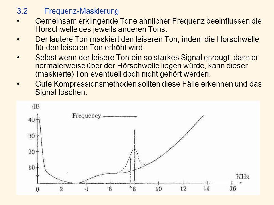 3.2Frequenz-Maskierung Gemeinsam erklingende Töne ähnlicher Frequenz beeinflussen die Hörschwelle des jeweils anderen Tons.
