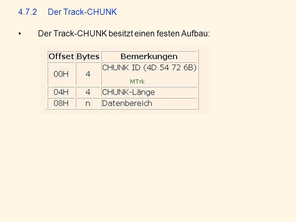 4.7.2Der Track-CHUNK Der Track-CHUNK besitzt einen festen Aufbau: