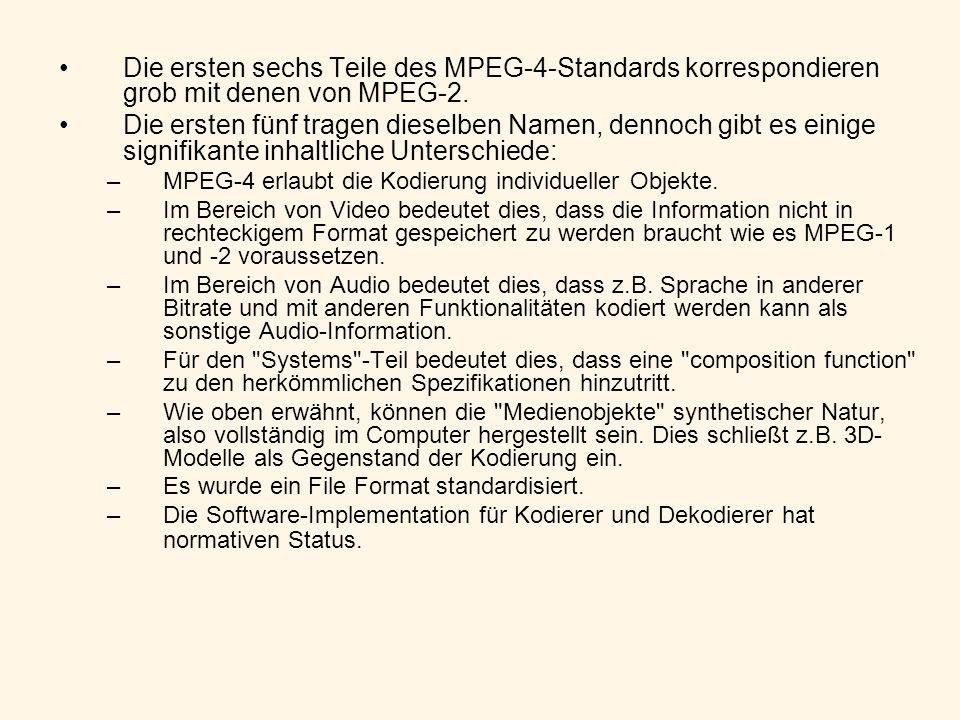 Die ersten sechs Teile des MPEG-4-Standards korrespondieren grob mit denen von MPEG-2.