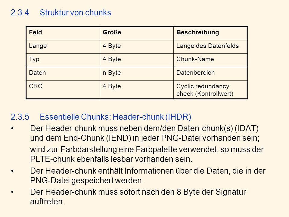 2.3.4Struktur von chunks 2.3.5Essentielle Chunks: Header-chunk (IHDR) Der Header-chunk muss neben dem/den Daten-chunk(s) (IDAT) und dem End-Chunk (IEND) in jeder PNG-Datei vorhanden sein; wird zur Farbdarstellung eine Farbpalette verwendet, so muss der PLTE-chunk ebenfalls lesbar vorhanden sein.