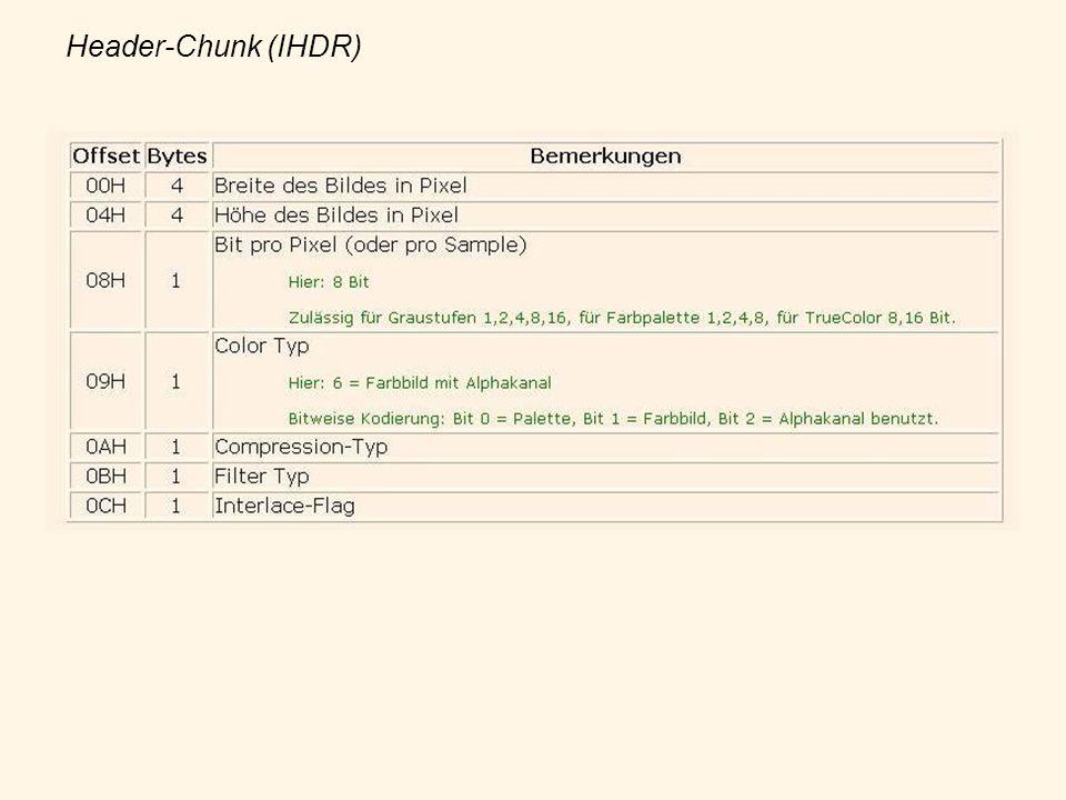 2.3.6 Optionale chunks:Textual Data-chunk (tEXt) Der Textual Data-chunk erlaubt es, lesbare Texte in einer PNG- Datei mit abzulegen.