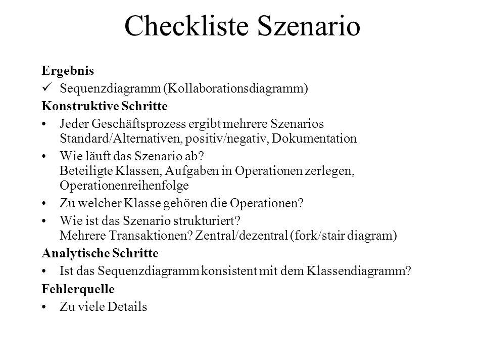 Checkliste Szenario Ergebnis Sequenzdiagramm (Kollaborationsdiagramm) Konstruktive Schritte Jeder Geschäftsprozess ergibt mehrere Szenarios Standard/Alternativen, positiv/negativ, Dokumentation Wie läuft das Szenario ab.
