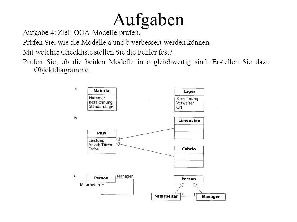 Aufgaben Aufgabe 4: Ziel: OOA-Modelle prüfen. Prüfen Sie, wie die Modelle a und b verbessert werden können. Mit welcher Checkliste stellen Sie die Feh