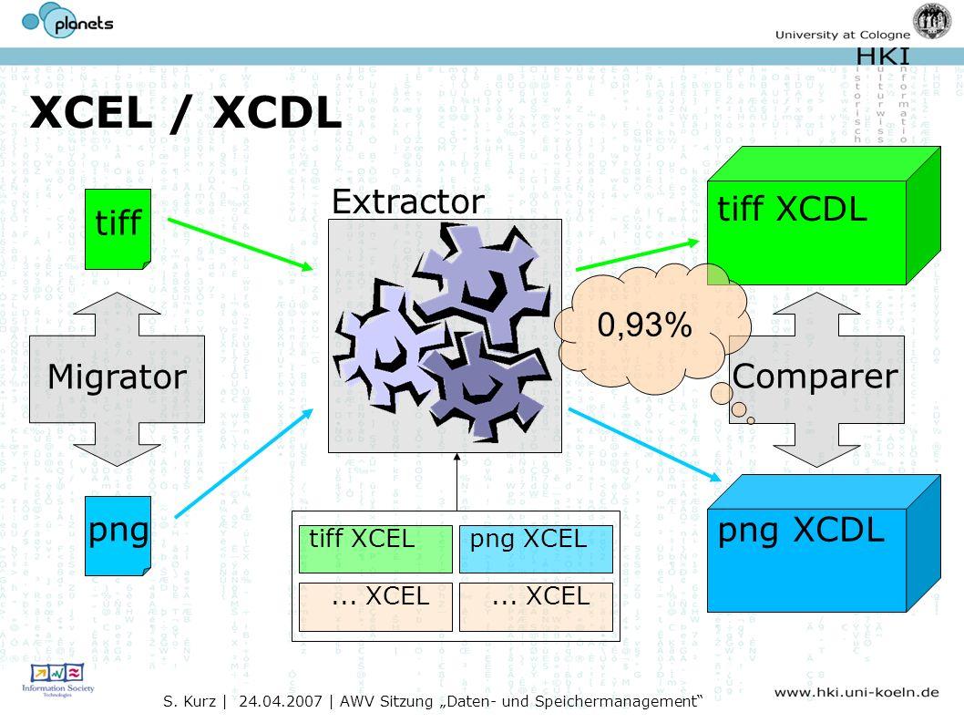 XCEL / XCDL S.