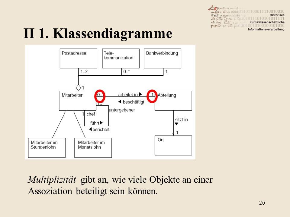 II 1. Klassendiagramme 20 Multiplizität gibt an, wie viele Objekte an einer Assoziation beteiligt sein können.