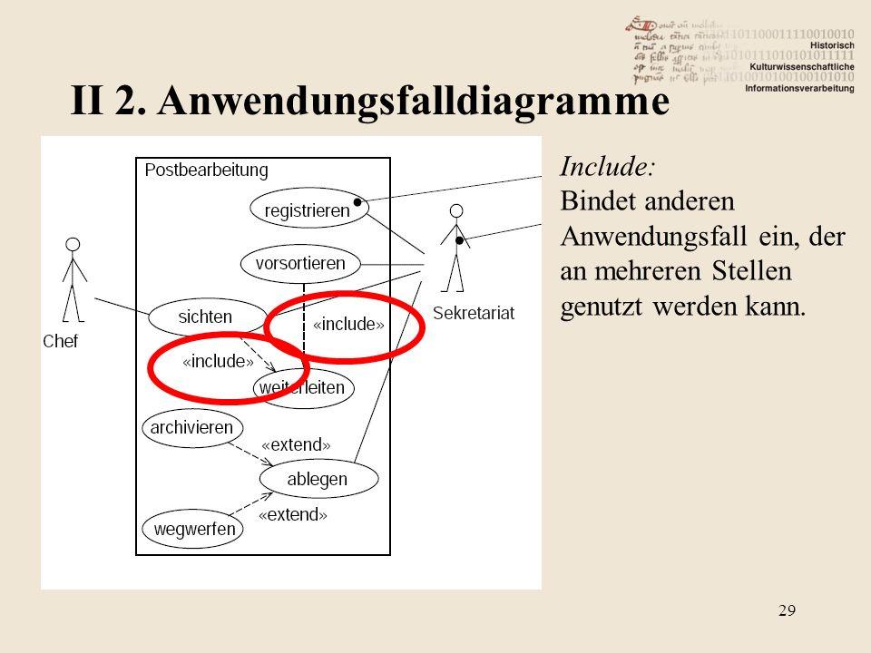 II 2. Anwendungsfalldiagramme 29 Include: Bindet anderen Anwendungsfall ein, der an mehreren Stellen genutzt werden kann.