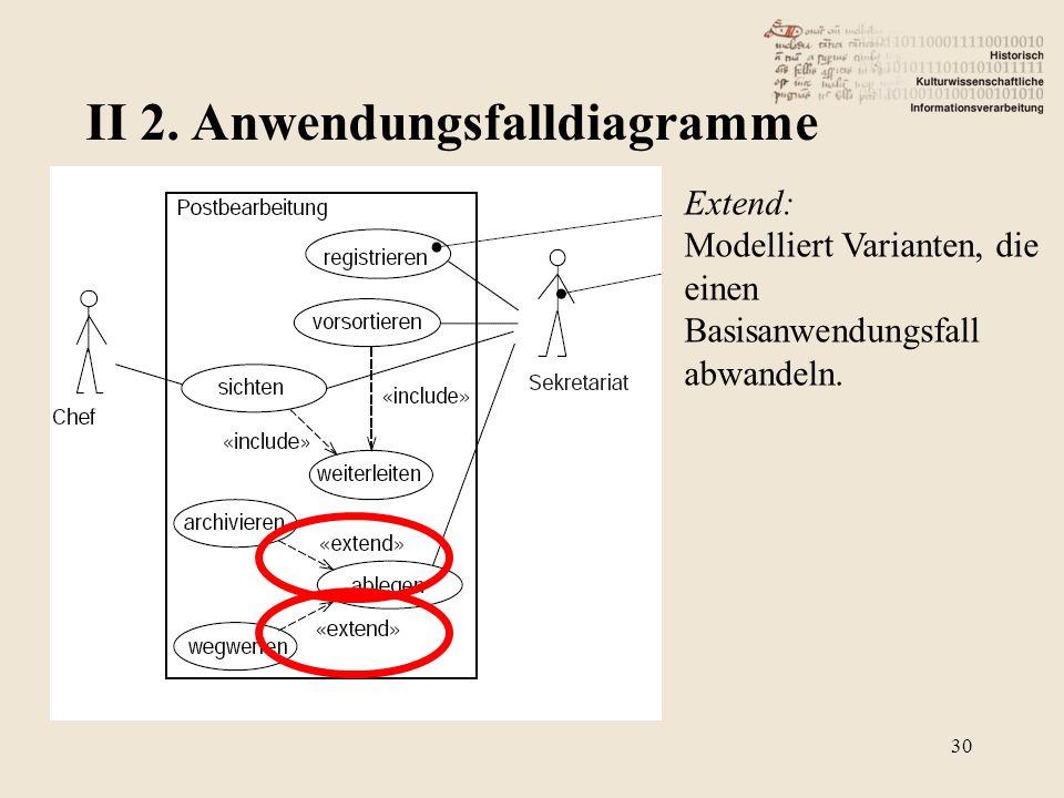 II 2. Anwendungsfalldiagramme 30 Extend: Modelliert Varianten, die einen Basisanwendungsfall abwandeln.