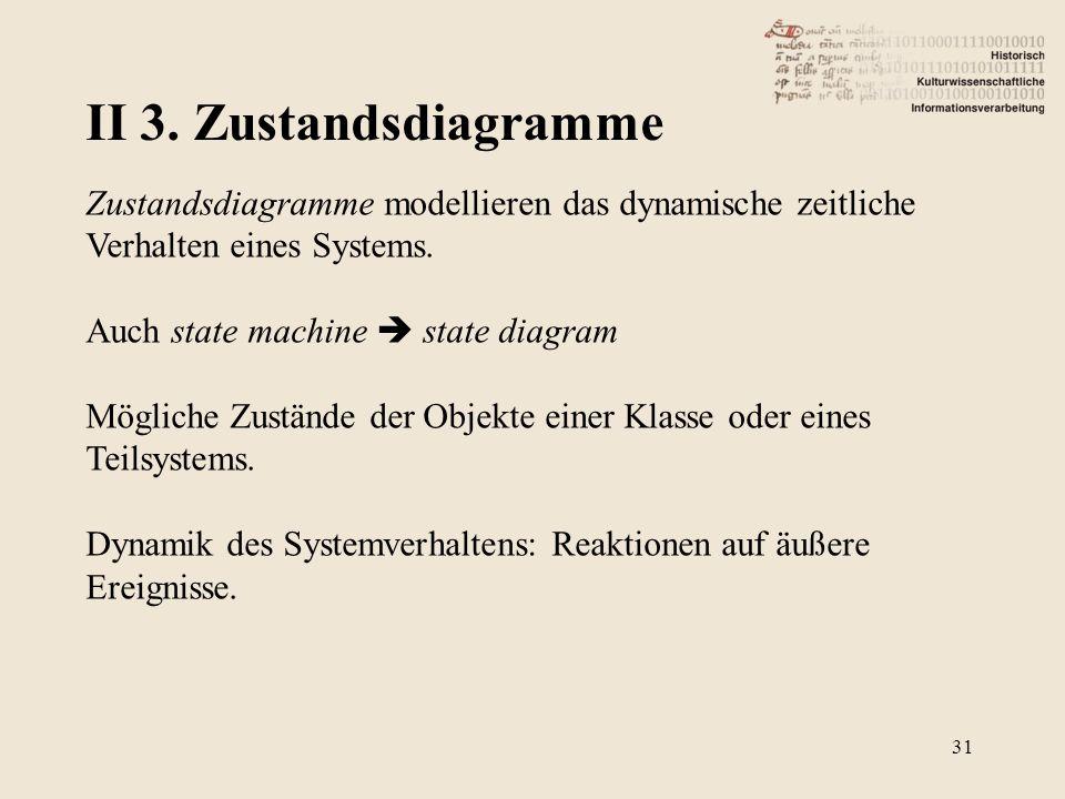 II 3. Zustandsdiagramme 31 Zustandsdiagramme modellieren das dynamische zeitliche Verhalten eines Systems. Auch state machine state diagram Mögliche Z