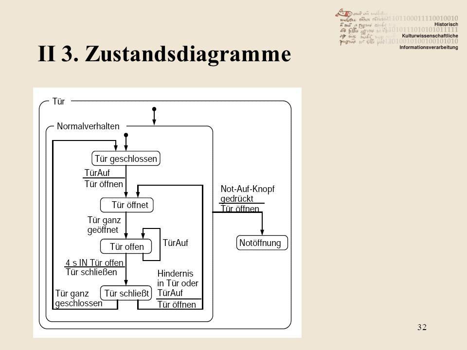 II 3. Zustandsdiagramme 32