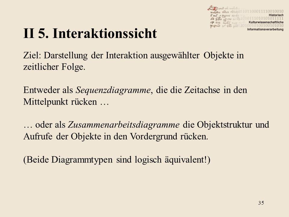 II 5. Interaktionssicht 35 Ziel: Darstellung der Interaktion ausgewählter Objekte in zeitlicher Folge. Entweder als Sequenzdiagramme, die die Zeitachs
